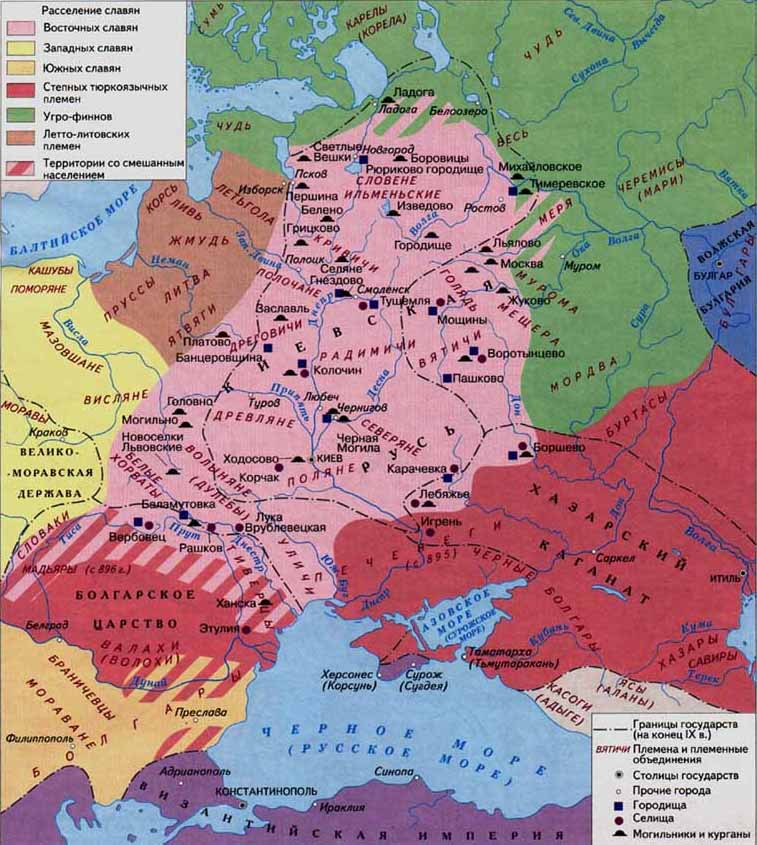 Военные объединения племенных союзов - схема, таблица
